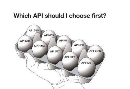 API ICP certification examinations